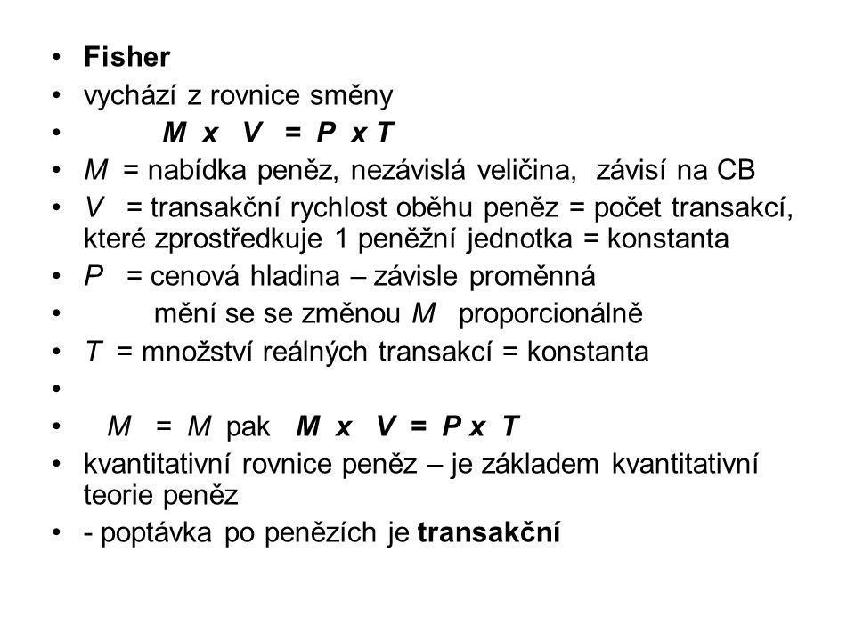 Fisher vychází z rovnice směny. M x V = P x T. M = nabídka peněz, nezávislá veličina, závisí na CB.