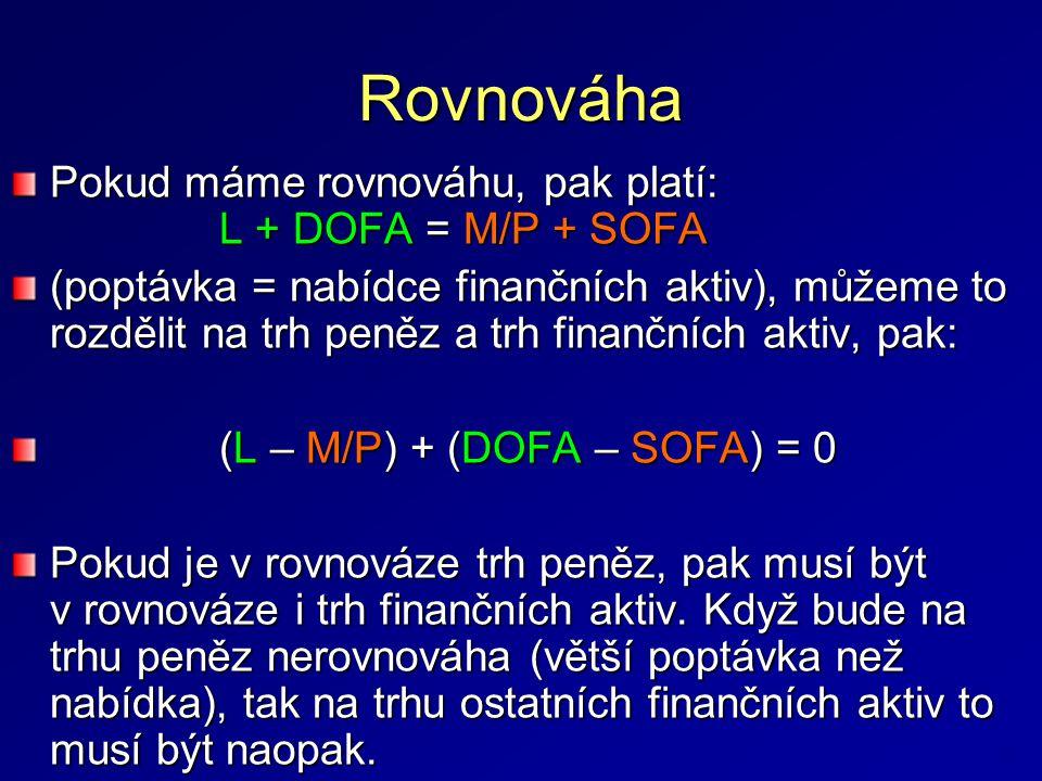 Rovnováha Pokud máme rovnováhu, pak platí: L + DOFA = M/P + SOFA