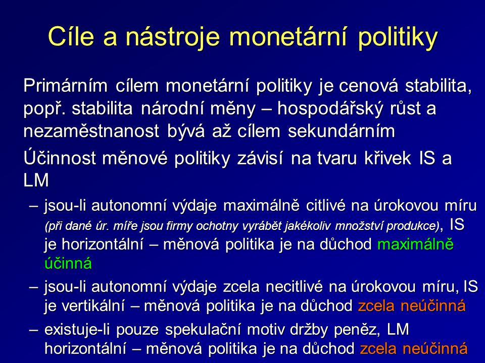 Cíle a nástroje monetární politiky