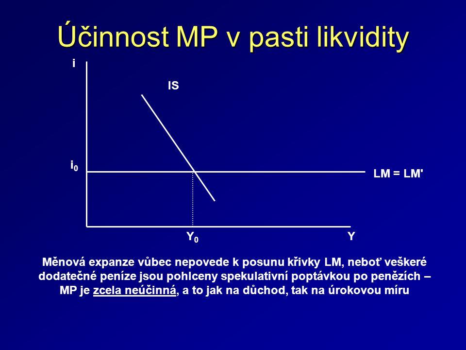 Účinnost MP v pasti likvidity