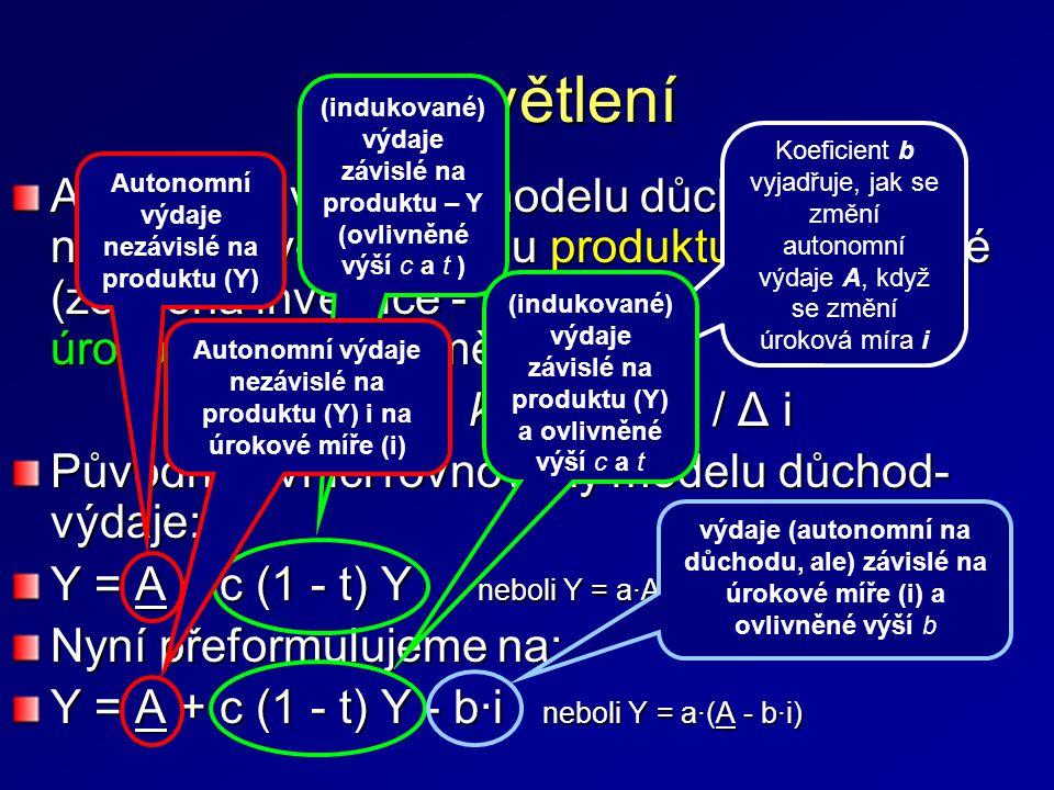 Vysvětlení (indukované)výdaje závislé na produktu – Y (ovlivněné výší c a t )
