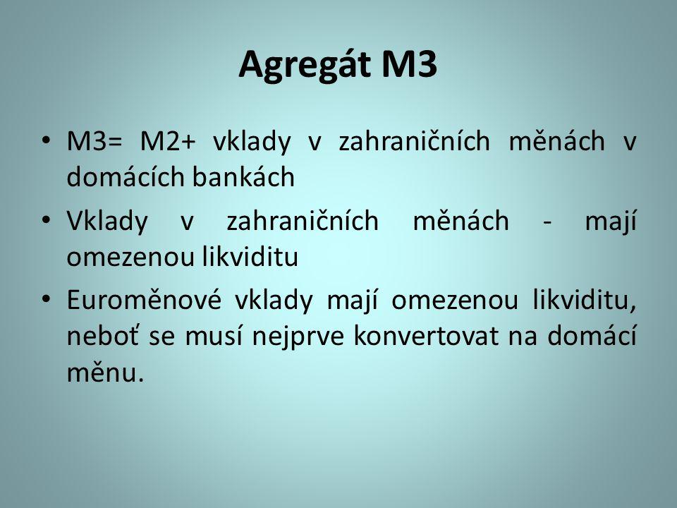 Agregát M3 M3= M2+ vklady v zahraničních měnách v domácích bankách