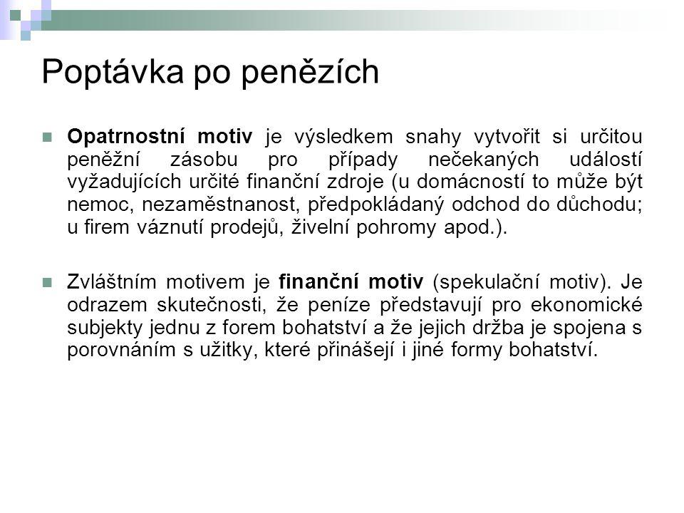 Poptávka po penězích