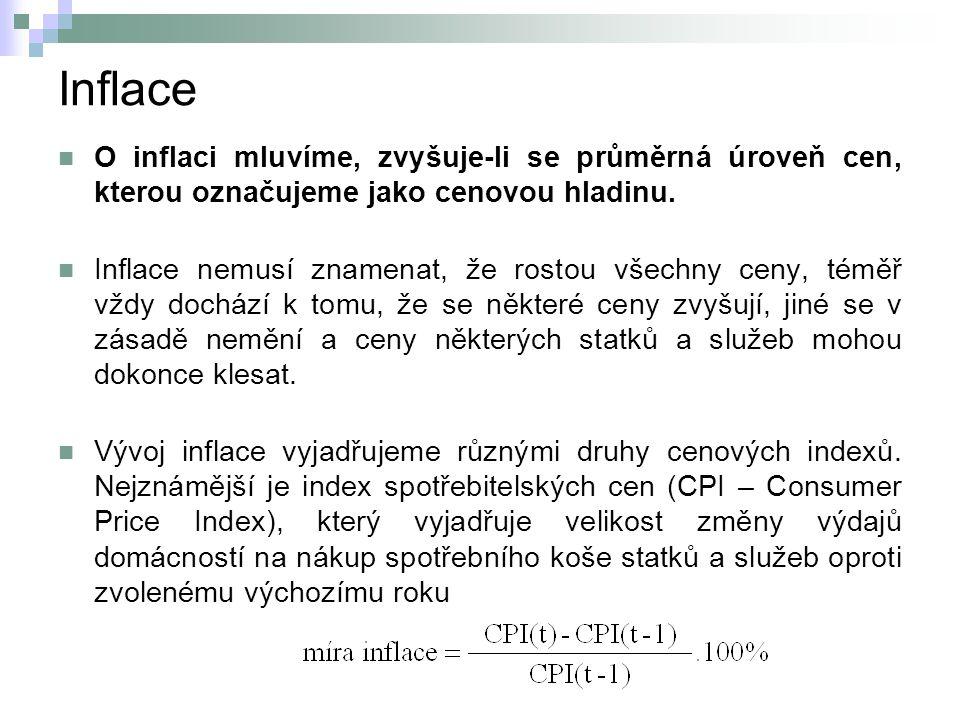Inflace O inflaci mluvíme, zvyšuje-li se průměrná úroveň cen, kterou označujeme jako cenovou hladinu.