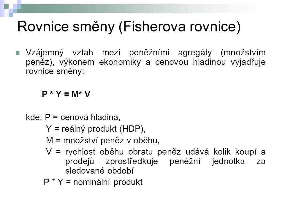 Rovnice směny (Fisherova rovnice)