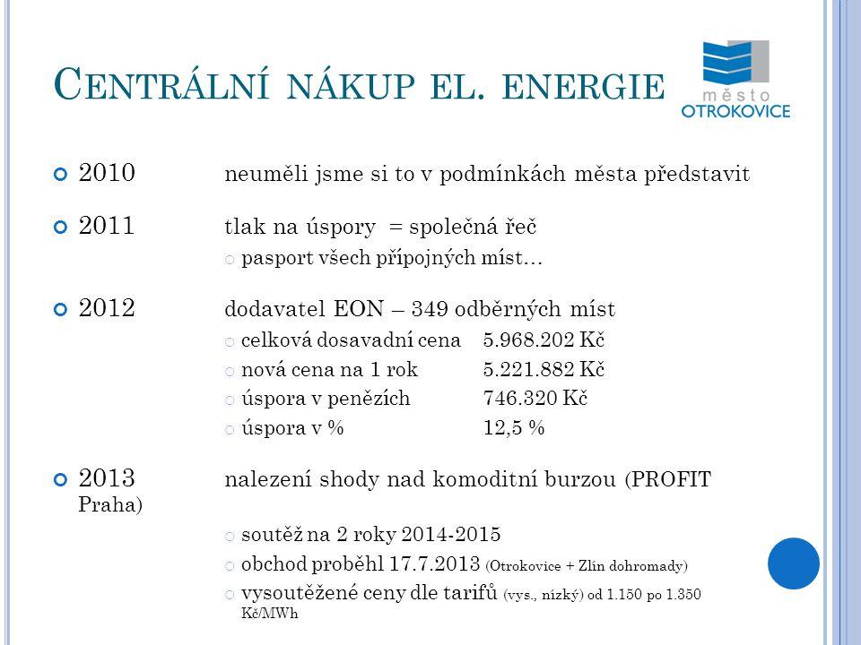 Centrální nákup el. energie