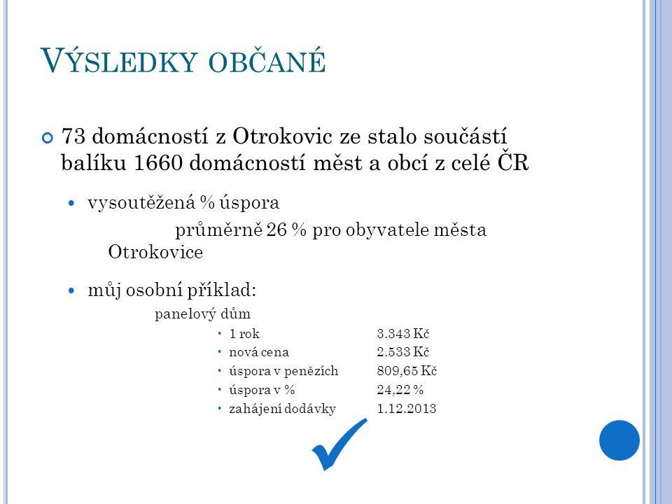 Výsledky občané 73 domácností z Otrokovic ze stalo součástí balíku 1660 domácností měst a obcí z celé ČR.