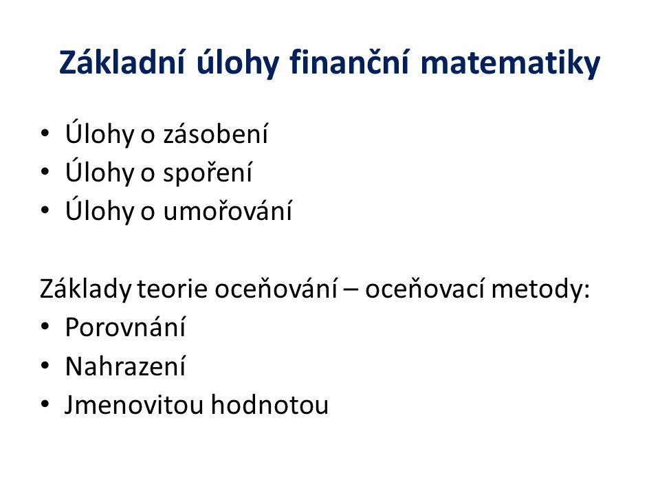 Základní úlohy finanční matematiky