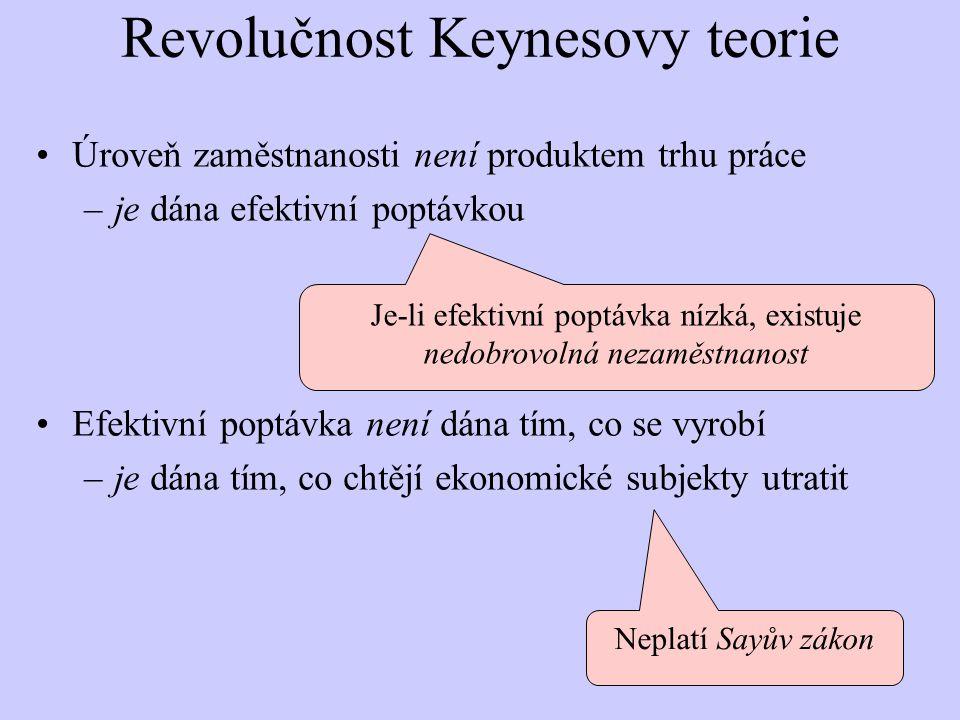 Revolučnost Keynesovy teorie