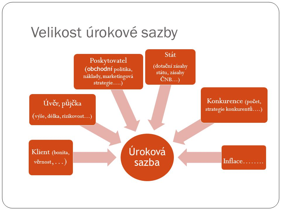 Online pujcka ihned na úcet jílové u prahy zámek
