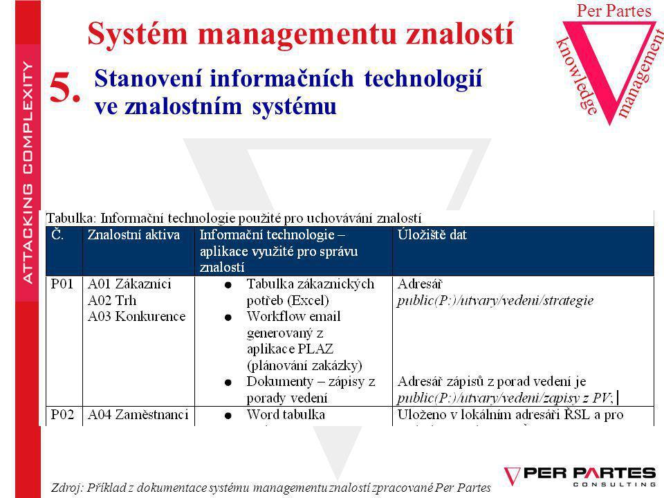 5. Systém managementu znalostí Stanovení informačních technologií