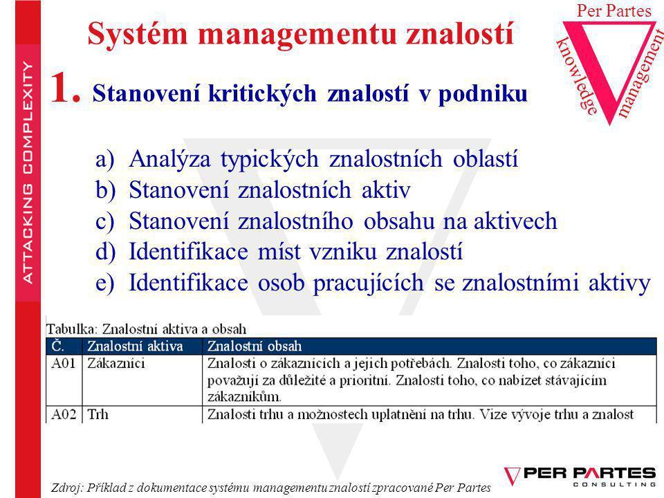 1. Systém managementu znalostí Stanovení kritických znalostí v podniku