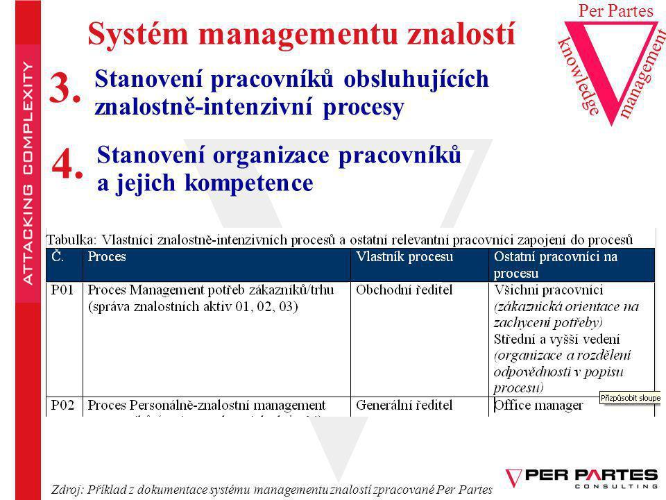 3. 4. Systém managementu znalostí Stanovení pracovníků obsluhujících