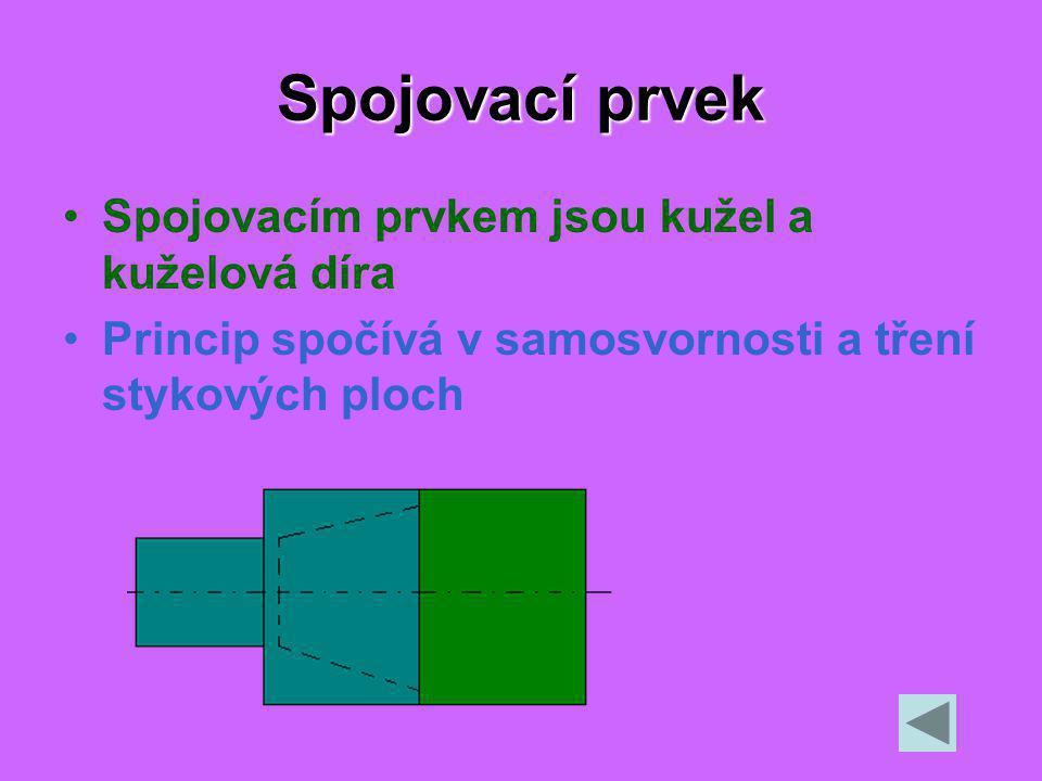 Spojovací prvek Spojovacím prvkem jsou kužel a kuželová díra