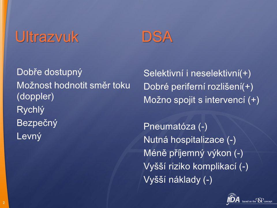 Ultrazvuk DSA. Dobře dostupný Možnost hodnotit směr toku (doppler) Rychlý Bezpečný Levný
