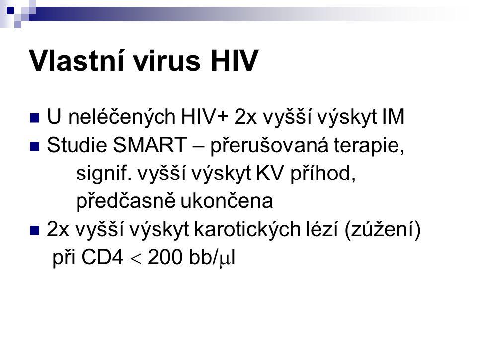 Vlastní virus HIV U neléčených HIV+ 2x vyšší výskyt IM
