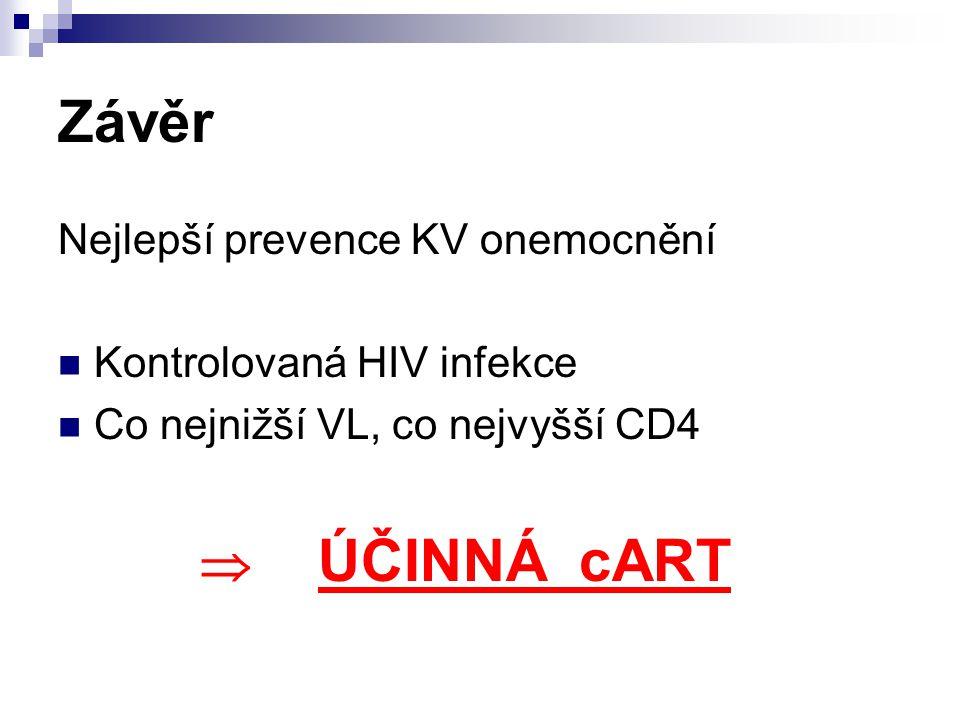 Závěr Nejlepší prevence KV onemocnění Kontrolovaná HIV infekce