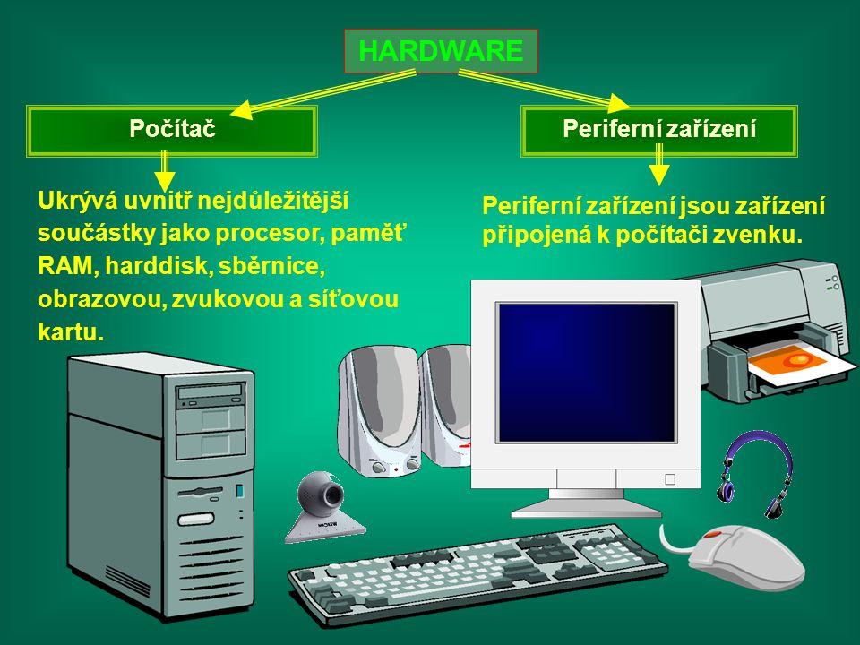 HARDWARE Počítač Periferní zařízení