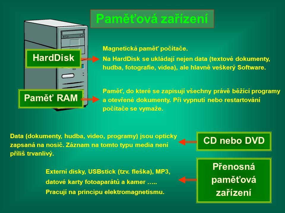 Přenosná paměťová zařízení