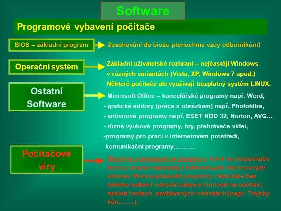 BIOS – základní program