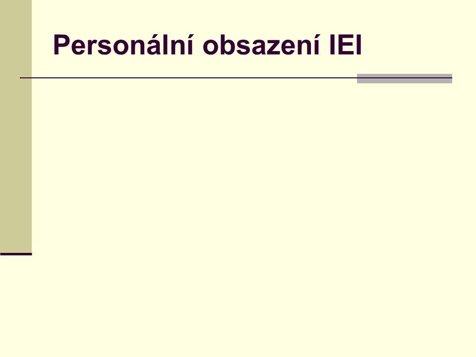 Personální obsazení IEI