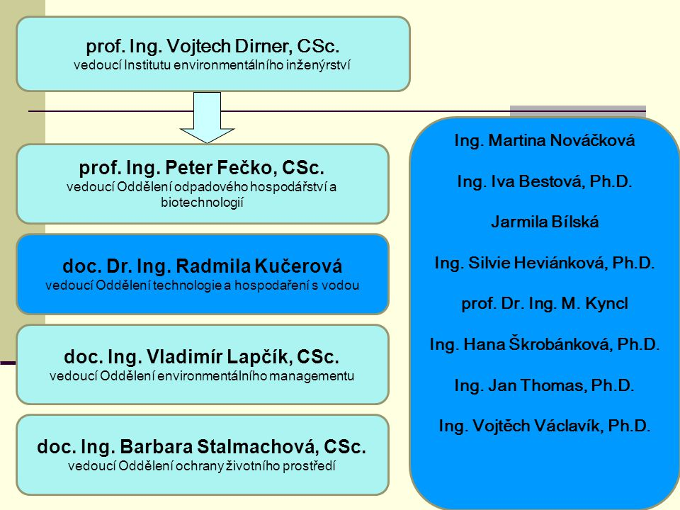 prof. Ing. Vojtech Dirner, CSc.
