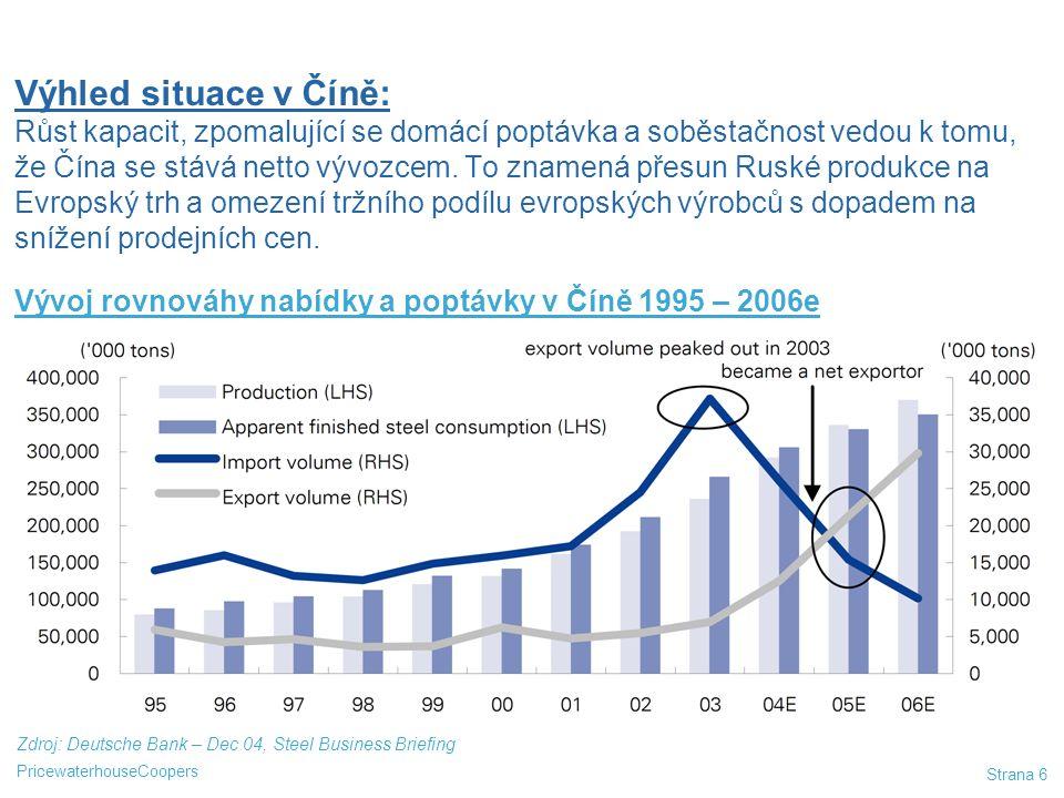 Výhled situace v Číně: Růst kapacit, zpomalující se domácí poptávka a soběstačnost vedou k tomu, že Čína se stává netto vývozcem. To znamená přesun Ruské produkce na Evropský trh a omezení tržního podílu evropských výrobců s dopadem na snížení prodejních cen.