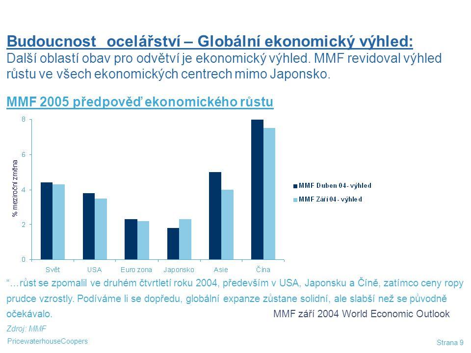 Budoucnost ocelářství – Globální ekonomický výhled: Další oblastí obav pro odvětví je ekonomický výhled. MMF revidoval výhled růstu ve všech ekonomických centrech mimo Japonsko.