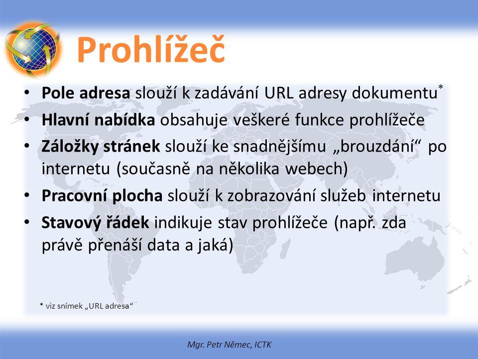 Prohlížeč Pole adresa slouží k zadávání URL adresy dokumentu*