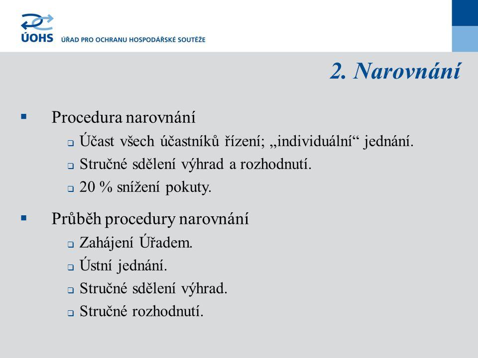 2. Narovnání Procedura narovnání Průběh procedury narovnání