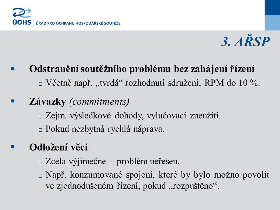 3. AŘSP Odstranění soutěžního problému bez zahájení řízení