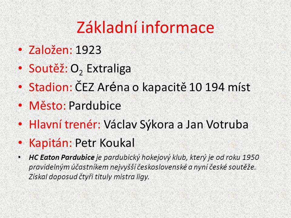 Základní informace Založen: 1923 Soutěž: O2 Extraliga