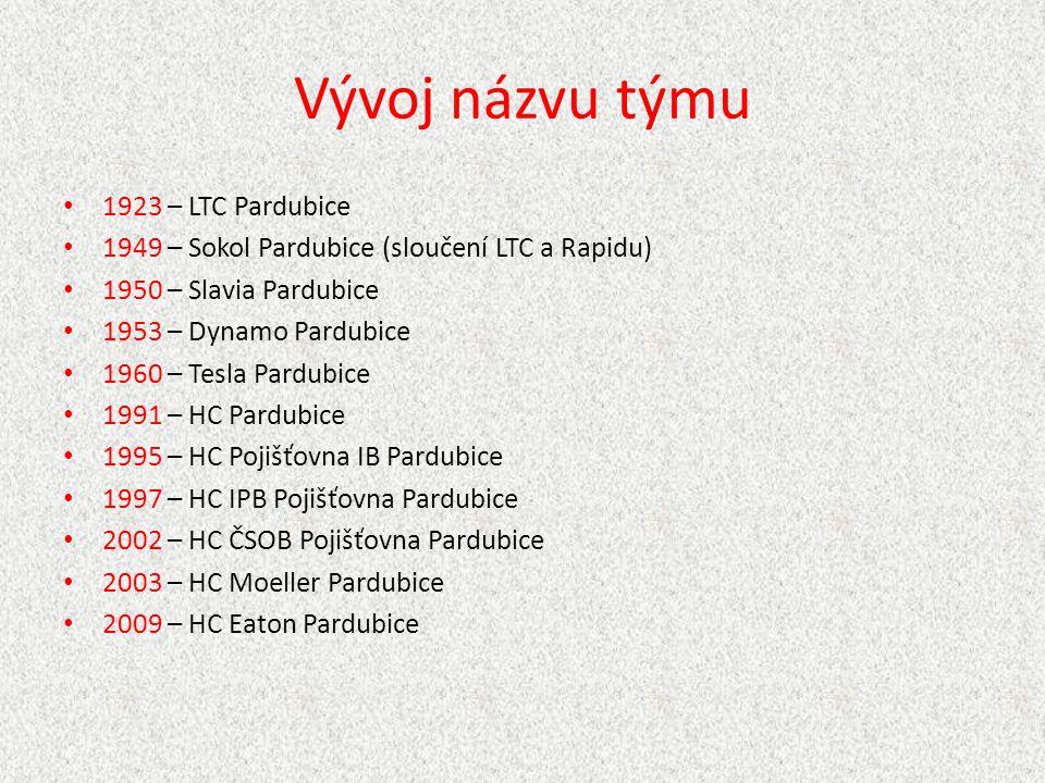 Vývoj názvu týmu 1923 – LTC Pardubice