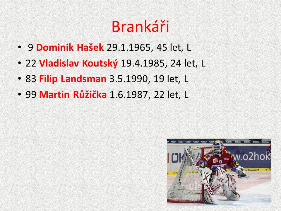 Brankáři 9 Dominik Hašek 29.1.1965, 45 let, L