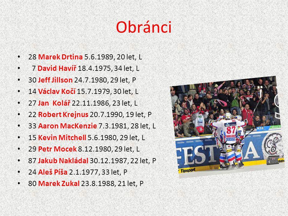 Obránci 28 Marek Drtina 5.6.1989, 20 let, L