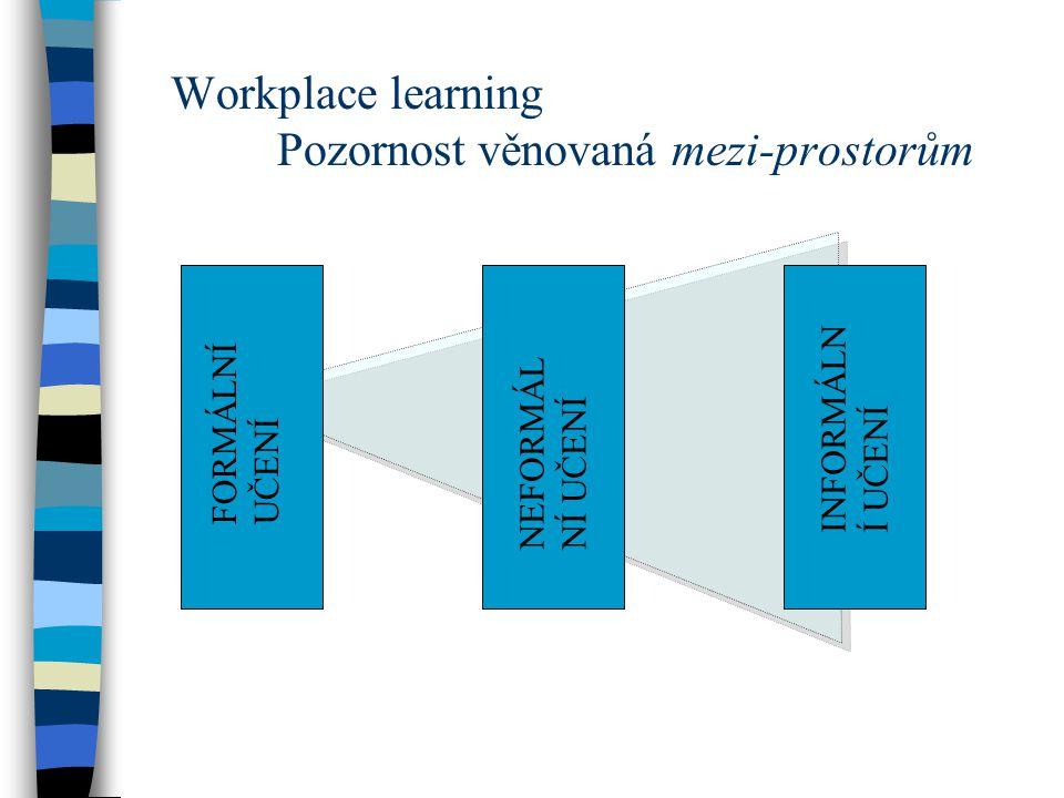 Workplace learning Pozornost věnovaná mezi-prostorům
