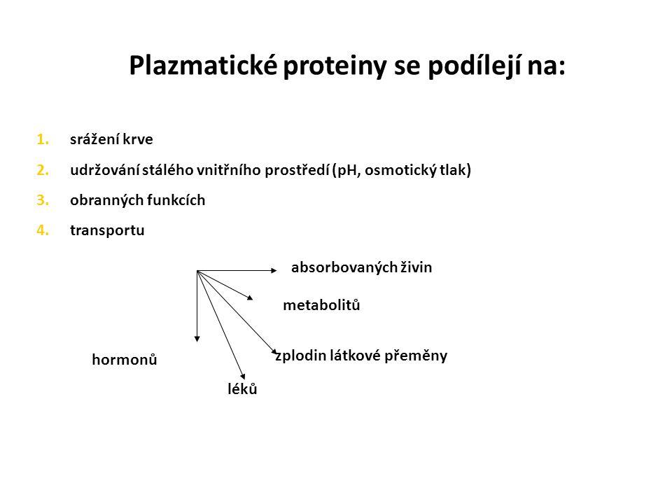 Plazmatické proteiny se podílejí na: