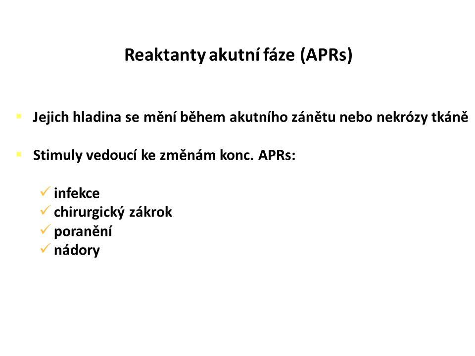 Reaktanty akutní fáze (APRs)
