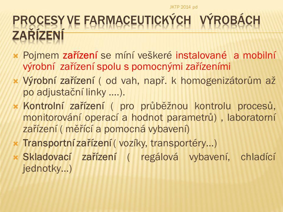 Procesy ve farmaceutických výrobách Zařízení