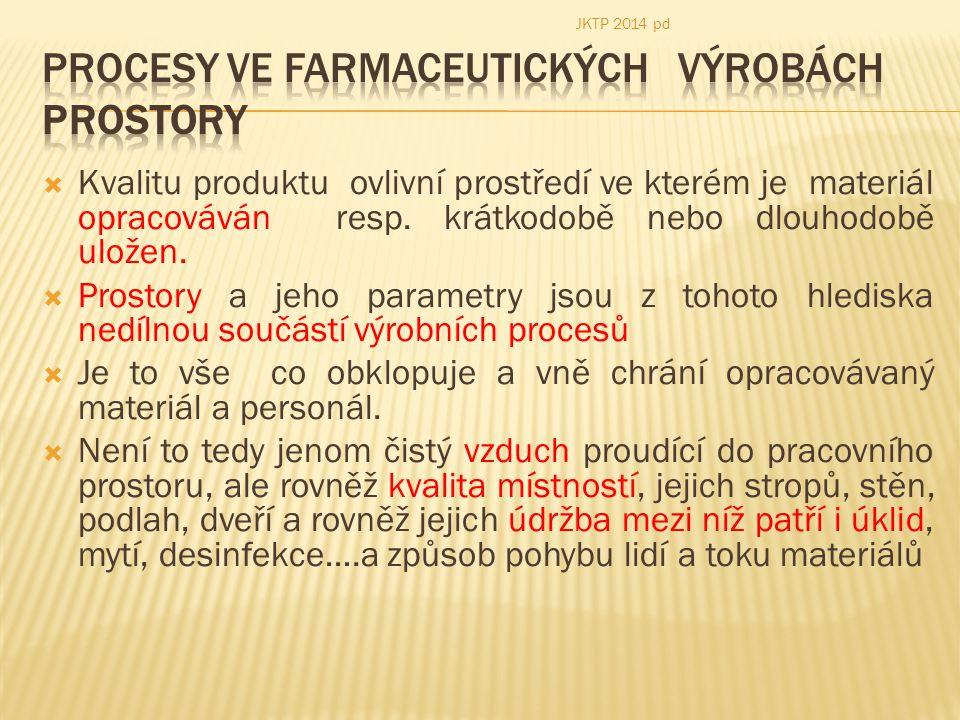 Procesy ve farmaceutických výrobách Prostory