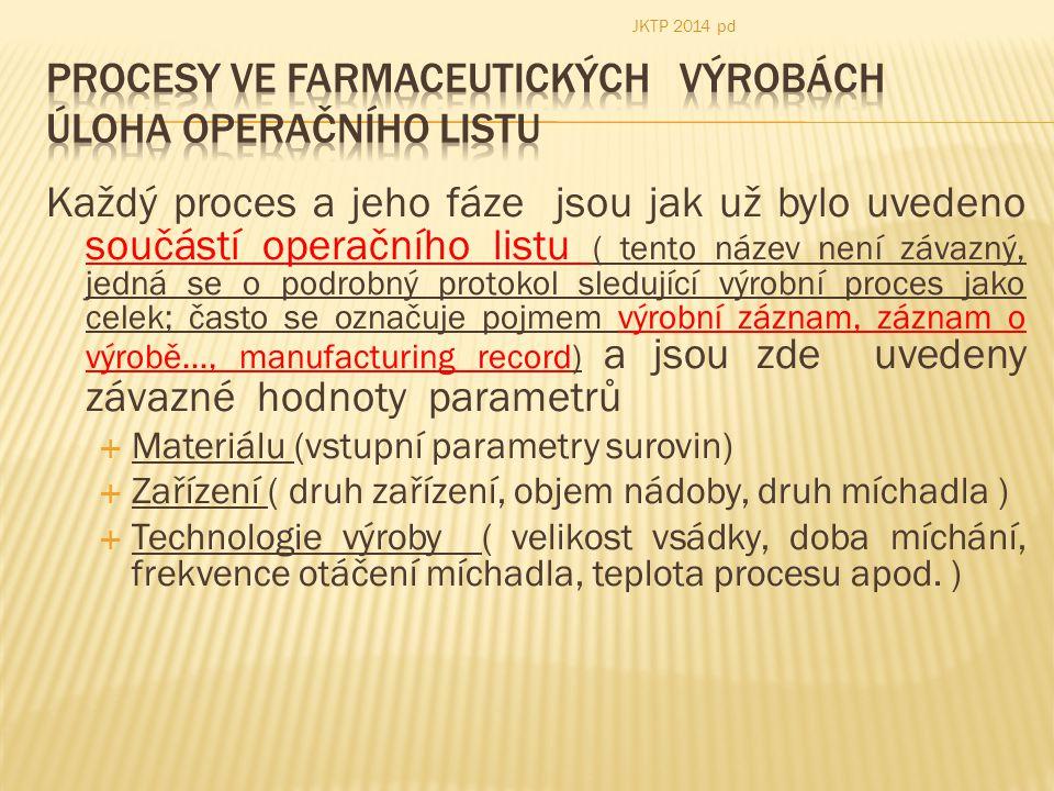 Procesy ve farmaceutických výrobách úloha operačního listu