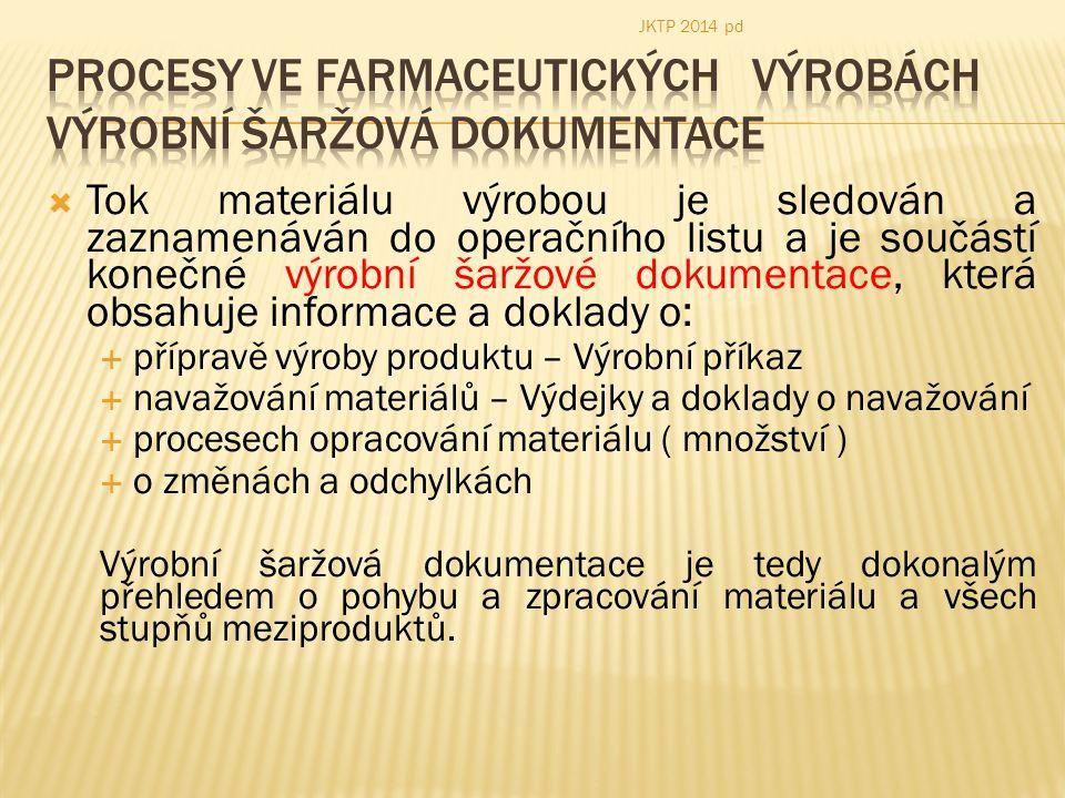 Procesy ve farmaceutických výrobách výrobní šaržová dokumentace