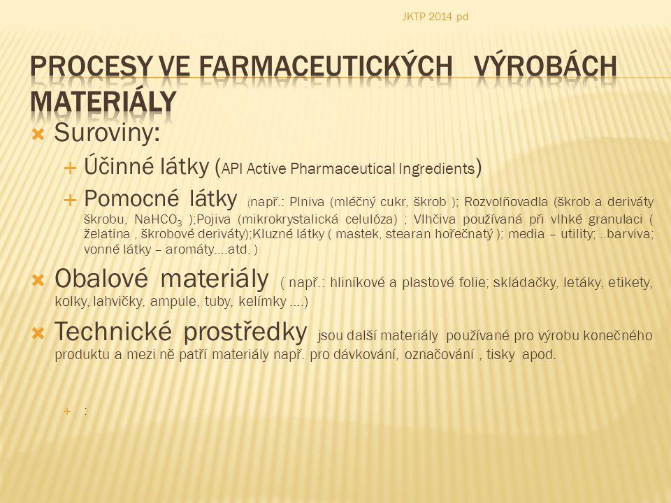 Procesy ve farmaceutických výrobách MateriálY