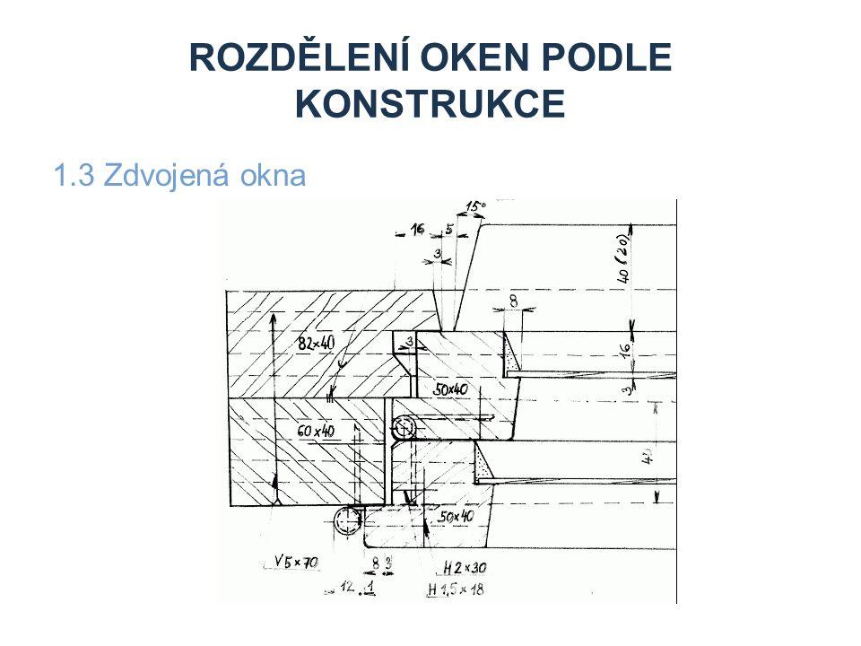 Rozdělení oken podle konstrukce