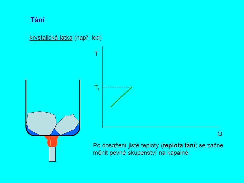 Tání krystalická látka (např. led) T Tt Q