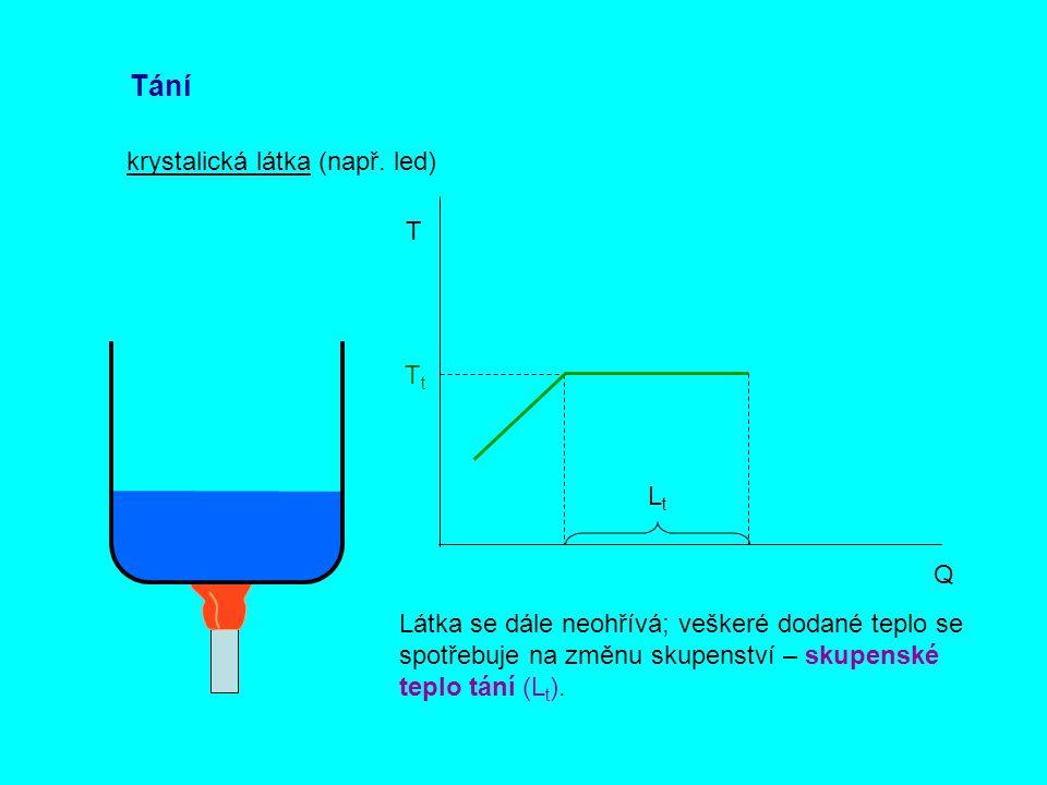 Tání krystalická látka (např. led) T Tt Lt Q