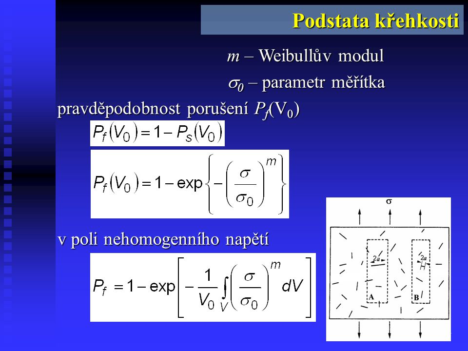 Podstata křehkosti 0 – parametr měřítka