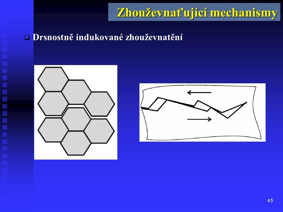 Zhouževnaťující mechanismy
