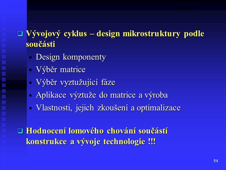Vývojový cyklus – design mikrostruktury podle součásti