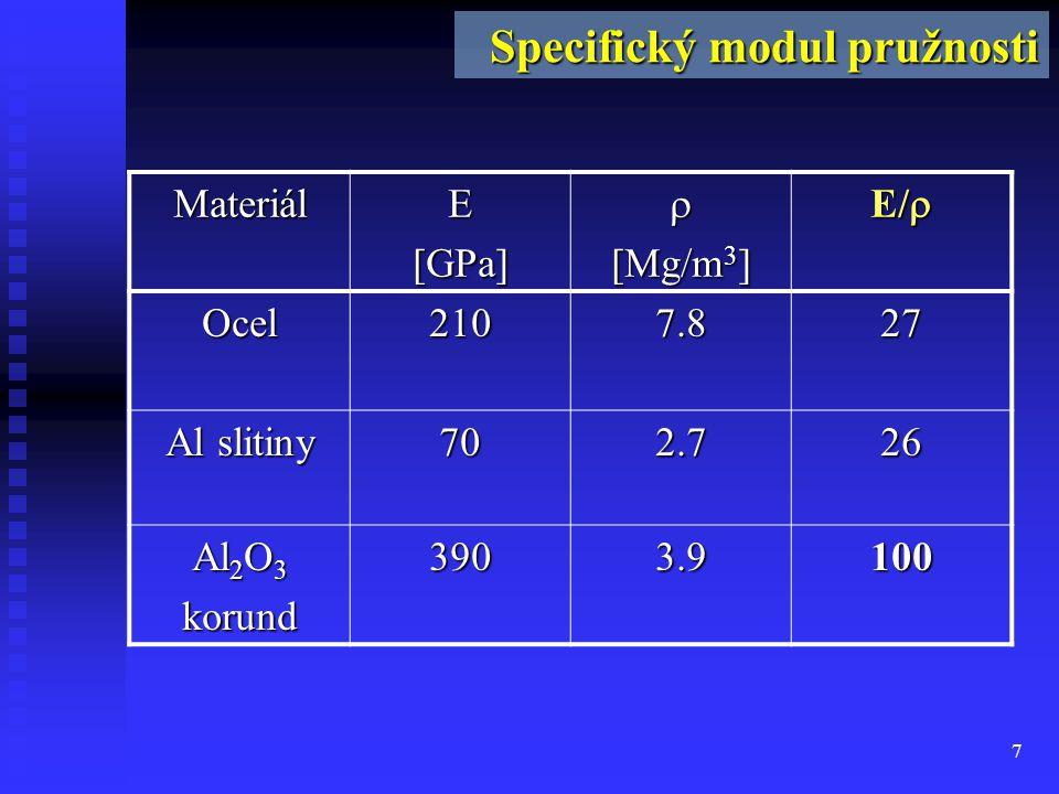 Specifický modul pružnosti